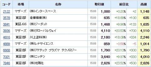 S高ネタ20211014