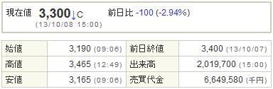 2497ユナイテッド20131008-1