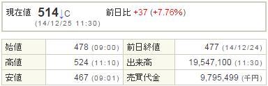 4564オンコセラピー20141225-1前場