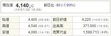 4565そーせいグループ20140130-1
