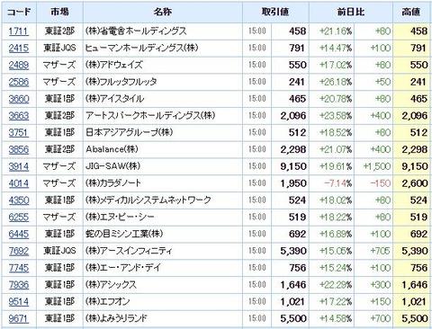 S高ネタ20201109