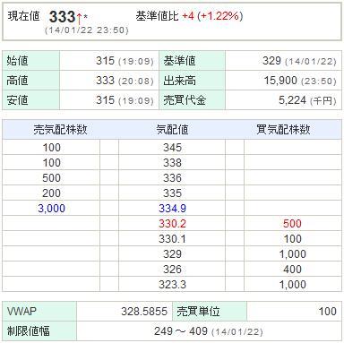 6993アジアグロースキャピタル20140122-1