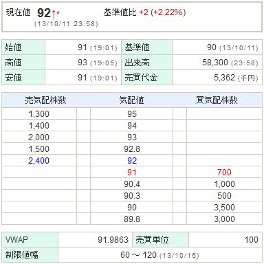 6993アジアグロースキャピタル20131011