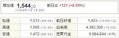 9684スクウェア・エニックス20140513-1