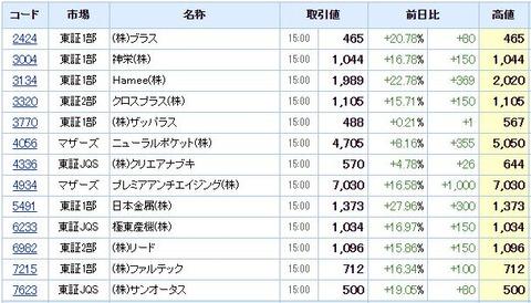 S高ネタ20201215