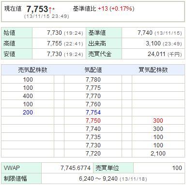 9984ソフトバンク20131115