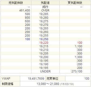 7974任天堂20150319-2前場