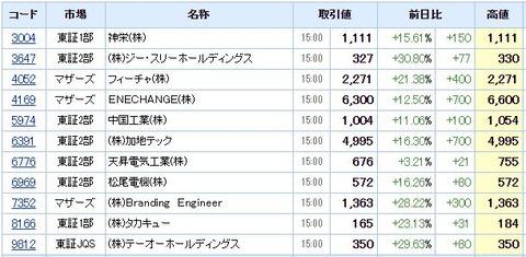 S高ネタ20210105