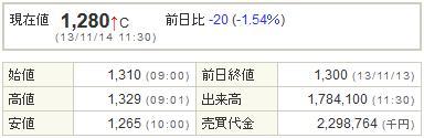 8508Jトラスト20131114-1前場