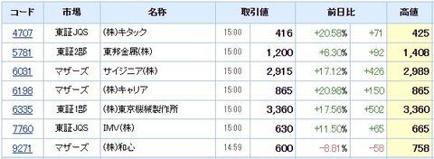 S高ネタ20210909