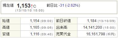 4755楽天20131010-1
