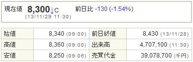 9984ソフトバンク20131129-1前場