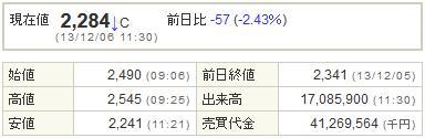 2489アドウェイ20131206-1前場