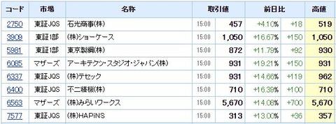 S高ネタ20201202