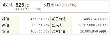 4564オンコセラピー20141121-1前場