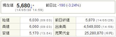 6871日本マイクロニクス20140530-1