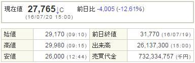 7974任天堂20170720-1