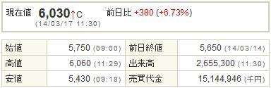 6871日本マイクロニクス20140317-1前場