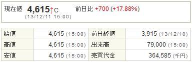 3662エイチーム20131211-1