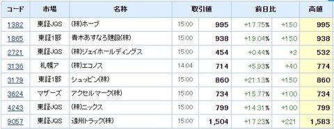 S高ネタ20190807