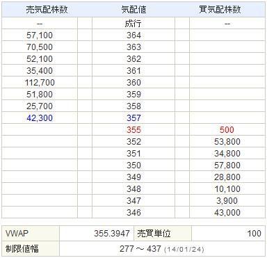 6993アジアグロースキャピタル20140123-2