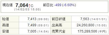 9984ソフトバンク20140203-1