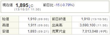 6758ソニー20131031-1前場