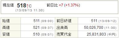 9501東京電力20130913前場