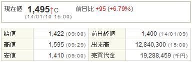 5121藤倉ゴム20140110-1