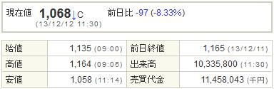3632グリー20131212-1前場