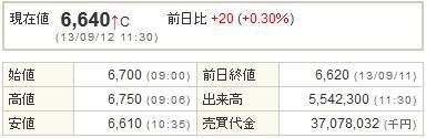9984ソフトバンク20130912前場
