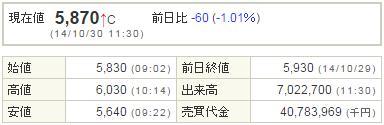 2121mixi20141030-1前場