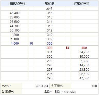 6993アジアグロースキャピタル20140121-2