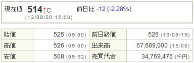 9501東京電力20130920