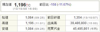 4755楽天20131008-1