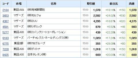 S高ネタ20190617