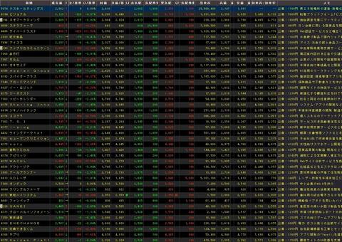 直近IPO銘柄追加(2021年04月27日)