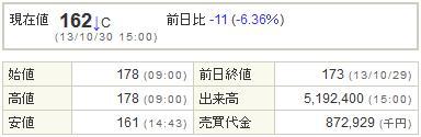 6993アジアグロースキャピタル20131030-1