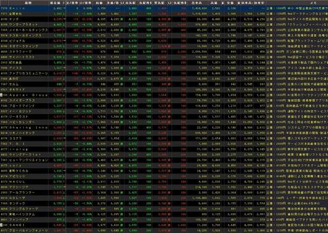 直近IPO銘柄追加(2021年06月18日)