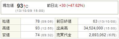 6993アジアグロースキャピタル20131009-1