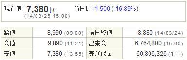 4583カイオム・バイオサイエンス20140325-1