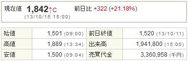 6769ザインエレクトロニクス20131015-1