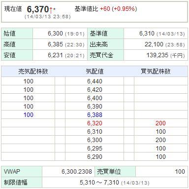 6871日本マイクロニクス20140313-1