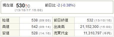 9501東京電力20131017-1
