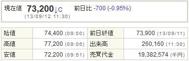 3765ガンホー20130912前場