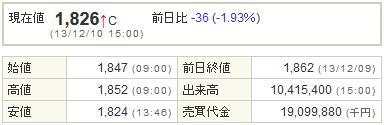 6758ソニー20131210-1