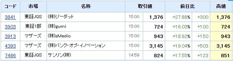 S高ネタ20190909