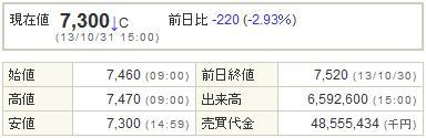 9984ソフトバンク20131031-1