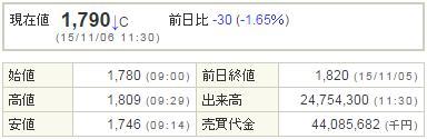 6178日本郵政20151106-1前場