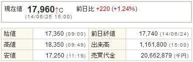2121mixi20140625-1